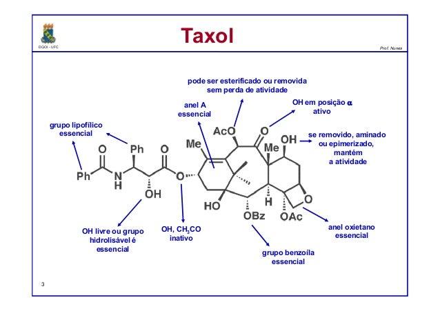 Reações de Adição a Alcenos e Alcinos Slide 3