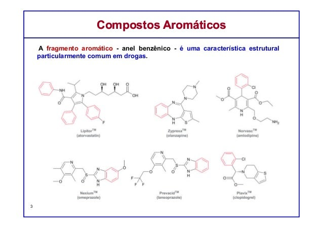 Reações de Substituição Eletrofílica em Aromáticos Slide 3