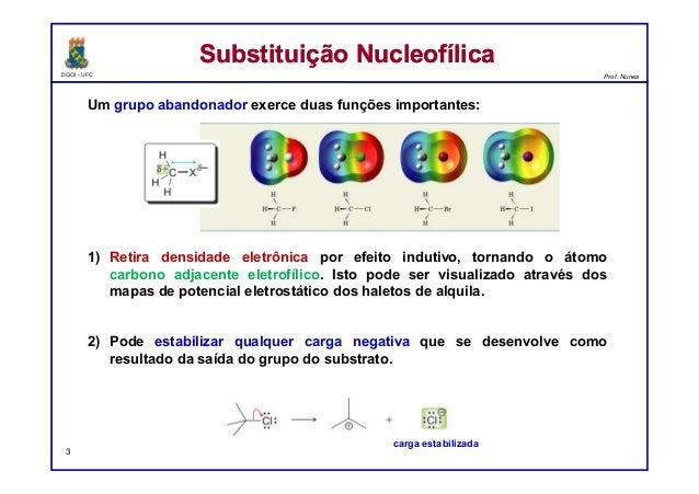 Reações de Substituição Nucleofílica e de Eliminação Slide 3