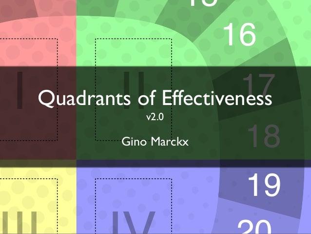 Quadrants of Effectiveness v2.0 Gino Marckx