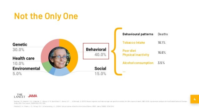 Quality of Life Technologies: From Cure to Care Slide 3