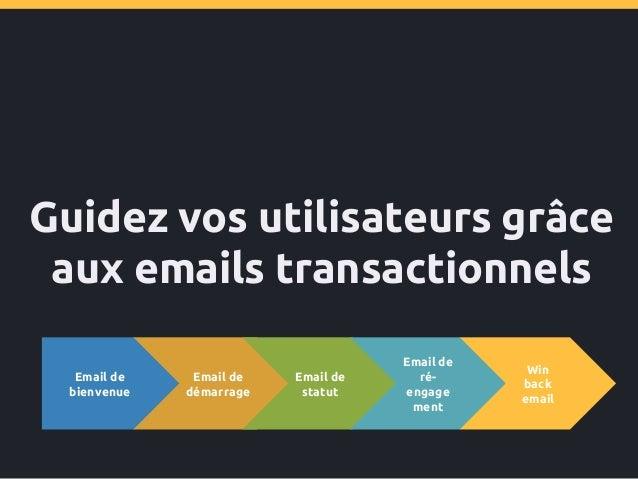 Email de bienvenue - Dropbox Design brandé Aide pour démarrer Invitation à partager
