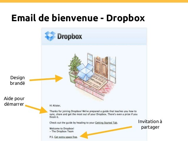 Email de démarrage - Twitter Prochaines étapes Call to action