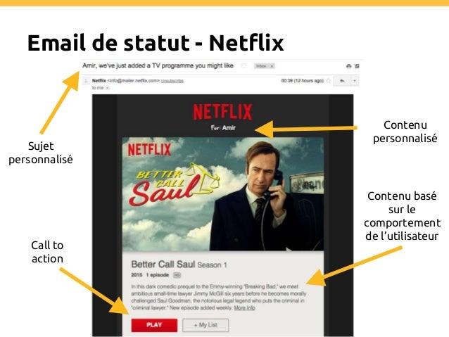 Email de ré-engagement - Fitbay Call-to- action Activité mise en avant