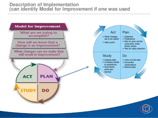 quality improvement project for patient prescription record 508 journal of managed care pharmacy jmcp july/august 2009 vol 15, no 6  quality improvement project,  without access to the patient's medical record.