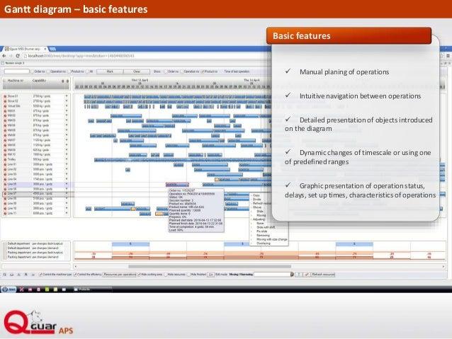 Qguar aps english characteristics of operations basic features 13 ccuart Choice Image