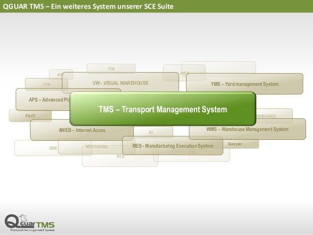 Qguar TMS - GERMAN Slide 2