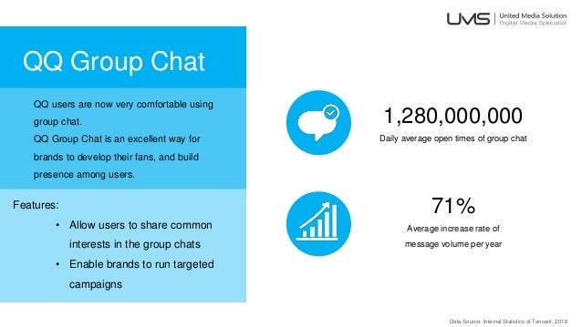 QQ Group Chat QQ users are now very comfortable using group chat. QQ Group Chat is an excellent way for brands to develop ...