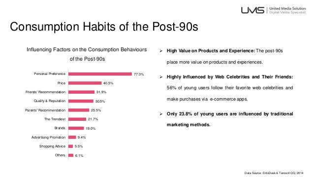 Consumption Habits of the Post-90s  High Value on Products and Experience: The post-90s place more value on products and ...