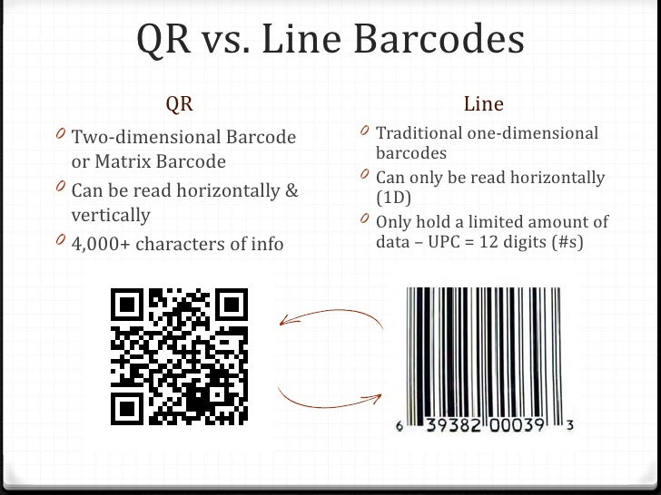 Qr Codes In Education
