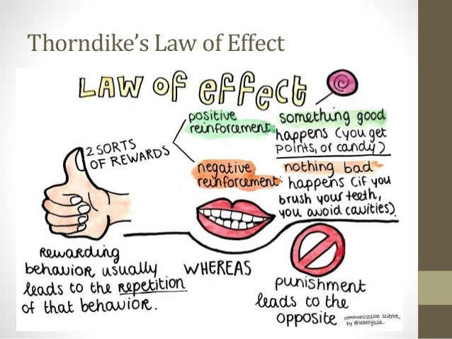 Discussion of thorndike laws 1 2