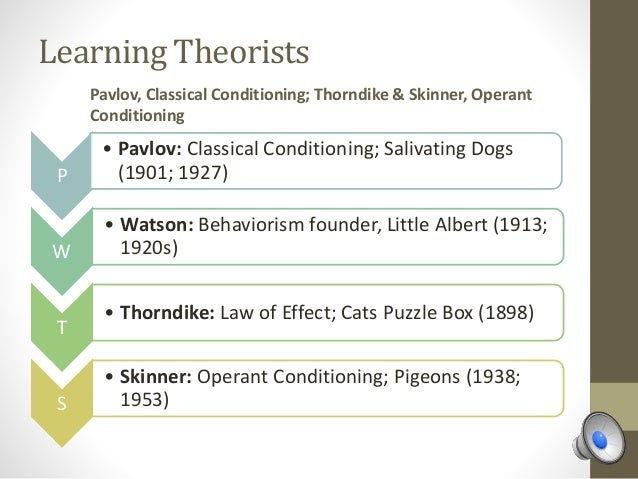preparedness theory and pavlovian conditioning Psy402 theories of learning chapter 5 theories of pavlovian conditioning  contemporary theories pavlov – stimulus-substitution theory:.