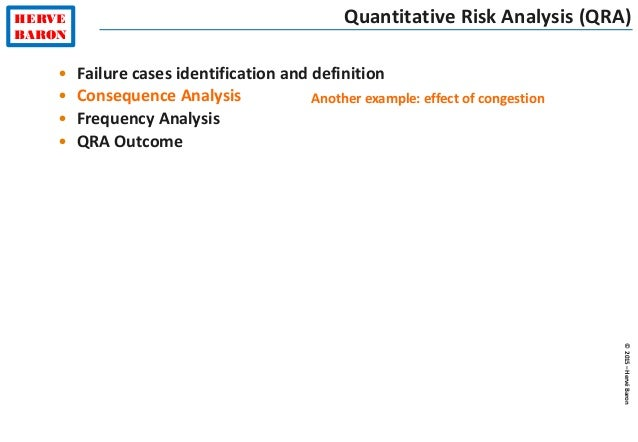 Quantitative Risk Assessment (Qra)