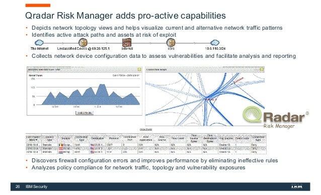 SIEM/QRadar: le Soluzioni cognitive e di Security