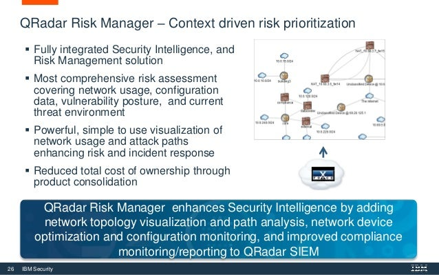 IBM QRadar Security Intelligence Overview
