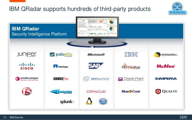 IBM QRadar Security Intelligence Overview