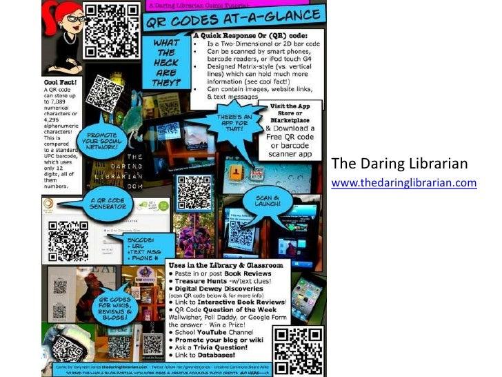 Create your own QR codes forfree<br />Kimtagkimtag.com<br />kimtag.com/homewoodlibrary<br />Pros<br /><ul><li> Easy setup/...