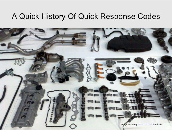 QR Codes 101: Examples & Case Studies - SlideShare