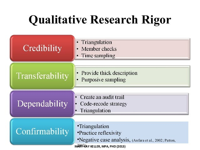 benefits of quantitative research Quantitative methods emphasize objective measurements and the statistical, mathematical, or numerical analysis of data collected through polls, questionnaires, and surveys, or by manipulating pre-existing statistical data using computational techniques quantitative research focuses on gathering.