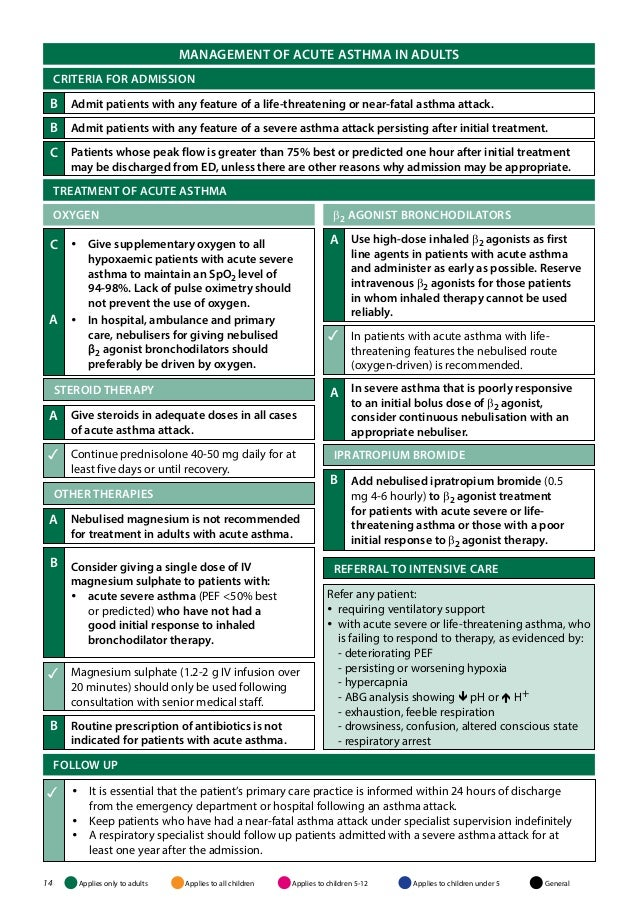 nice asthma guidelines 2016 pdf