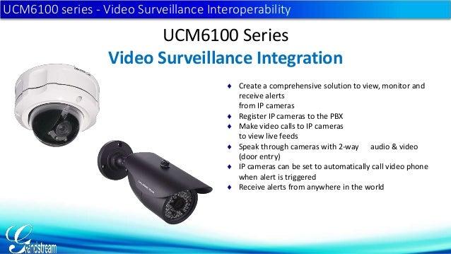 Integrating Surveillance with an Grandstream UCM IPPBX