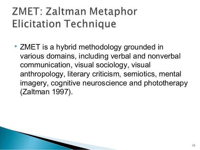  ZMET is a hybrid methodology grounded in various domains, including verbal and nonverbal communication, visual sociology...