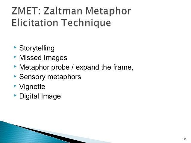  Storytelling  Missed Images  Metaphor probe / expand the frame,  Sensory metaphors  Vignette  Digital Image 14