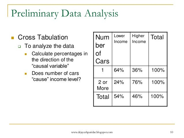 preliminary data analysis Department of health care services - section 93 stakeholder workgroup meeting preliminary data analysis summary – november 21, 2014 dhcs reviewed mrmip data (from july 2012 to july 2014.
