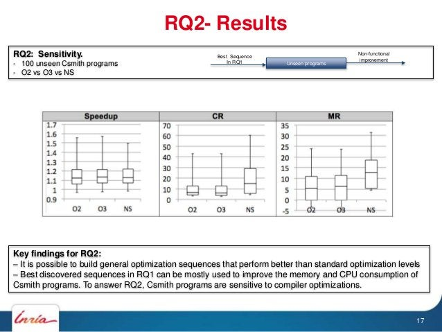 RQ2- Results Key findings for RQ2: – It is possible to build general optimization sequences that perform better than stand...