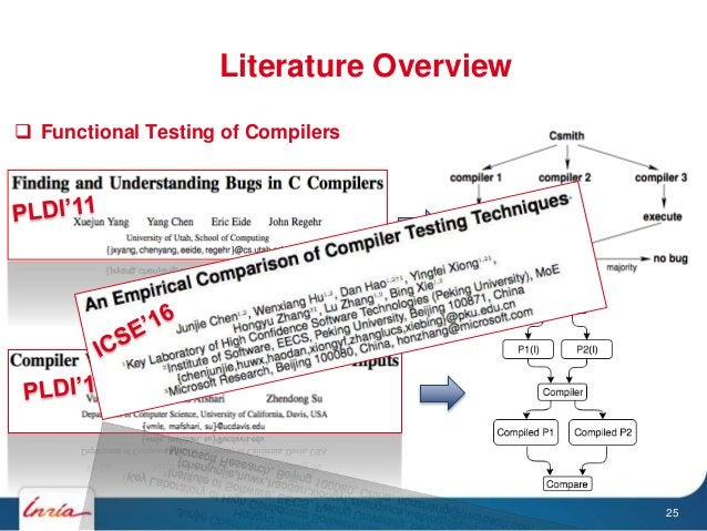  Functional Testing of Compilers Literature Overview 25