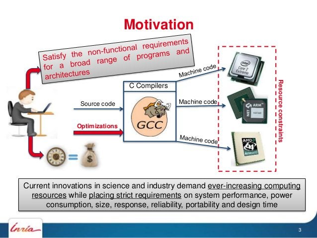 Motivation C Compilers Source code Machine code Optimizations Current innovations in science and industry demand ever-incr...