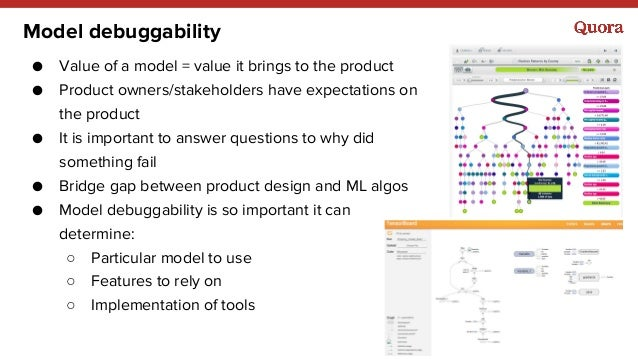 Model debuggability ● Value of a model = value it brings to the product ● Product owners/stakeholders have expectations on...