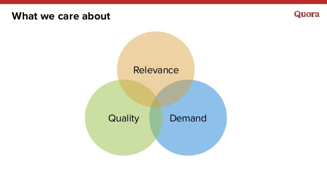 Demand What we care about Quality Relevance