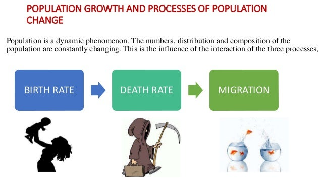 population change Introduction the question considered here—how does population growth affect the direction and magnitude of economic change today as world population approaches 6.