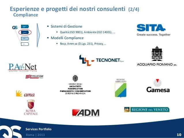 Roma   2013 Services Portfolio 10 Esperienze e progetti dei nostri consulenti (2/4) Compliance  Sistemi di Gestione  Qua...