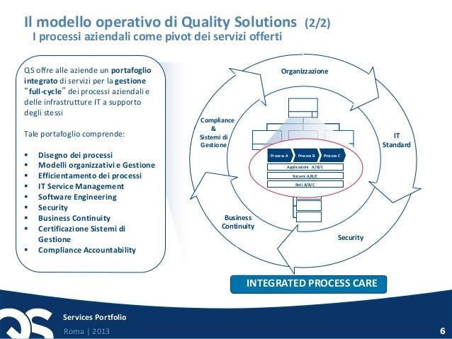 Roma   2013 Services Portfolio 6 Process A Process B Process C Applicazioni A/B/C Sistemi A/B/C Reti A/B/C IT Standard Sec...