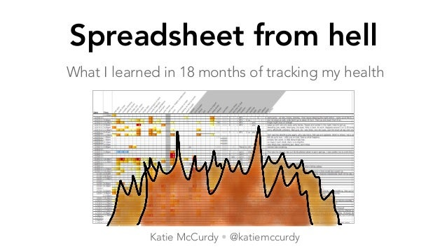 Spreadsheet from hell What I learned in 18 months of tracking my health Katie McCurdy • @katiemccurdy