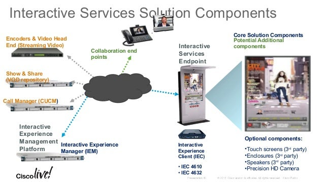 iServices – Connecting Many Resources Content & Applications Web PortalWeb Portal Video repositoryVideo repository Notific...