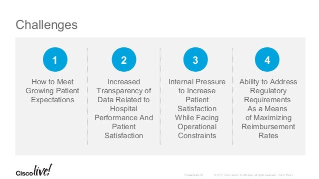 Patient Experience in Healthcare Vital Source: PWC Healthcare Is Important, But It Is Not Well Executed Healthcare Provide...
