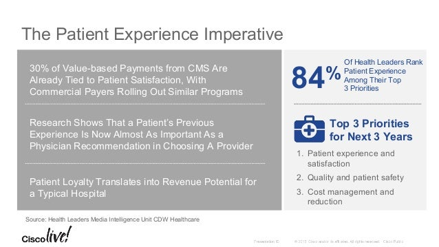 Technology and the Patient Experience Source: Health Leaders Media Intelligence Unit CDW Healthcare Today's Patients Are: ...
