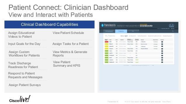 Clinician Dashboard—Patient Status