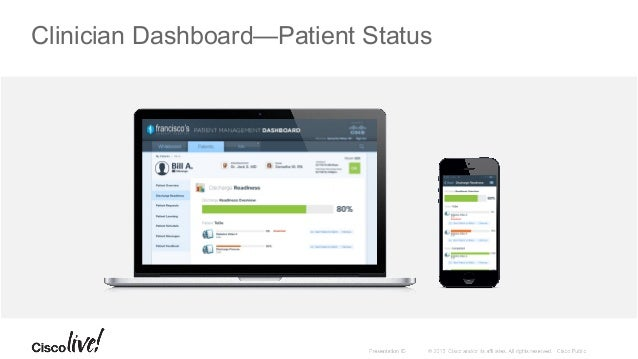 Cisco Patient Connect: Admin Dashboard Admin Dashboard Capabilities Manage Educational Video Content Create & Manage Surve...