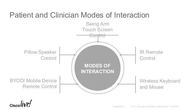 HealthHealth InformationInformation SystemsSystems EMREMR NutritionNutrition NurseNurse AssignmentAssignment Cisco DCMCisc...