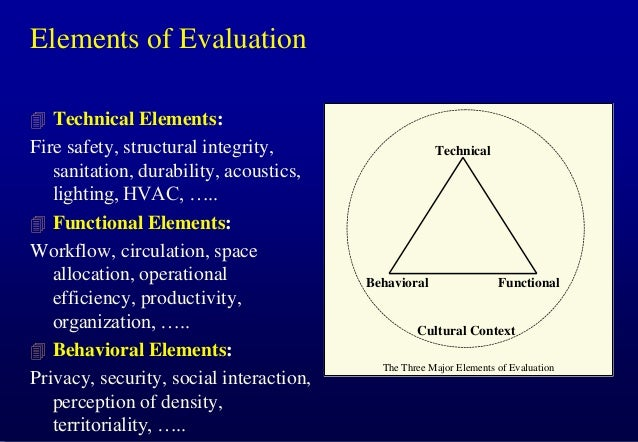 Elements of Evaluation  Technical Elements:  Fire safety, structural integrity, sanitation, durability, acoustics, lighti...