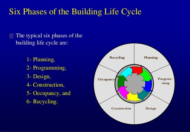 Six Phases of the Building Life Cycle  The typical six phases of the  building life cycle are: 1- Planning, 2- Programmin...
