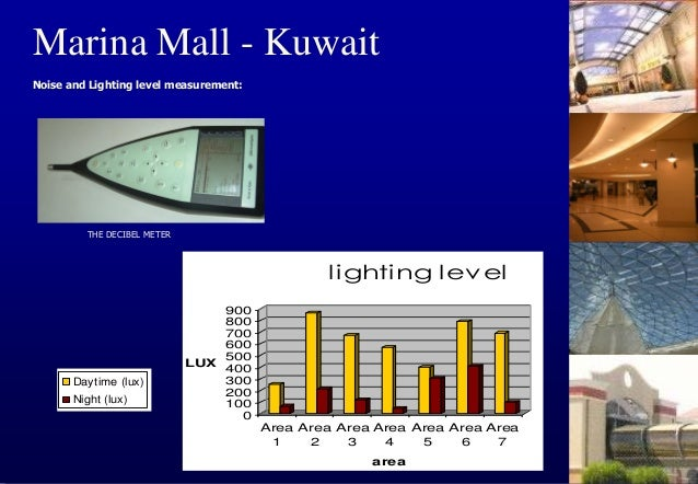 Marina Mall - Kuwait Age  Finding Parking Space  Difficulty to find parking space  Age 13-19  30  20  20-29 20  30-39  10 ...
