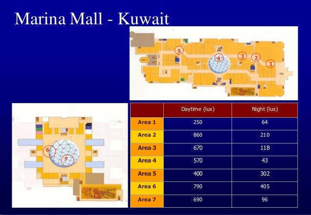 Marina Mall - Kuwait Rate Marina Mall according to:  25 20 15 10 5 0 op t l v n c f i e e m s f en emp ightin enti o ise r...