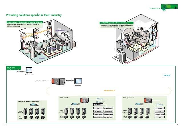 q series brochure_2008 03 Simple Wiring Diagrams at Qx81 Wiring Diagram