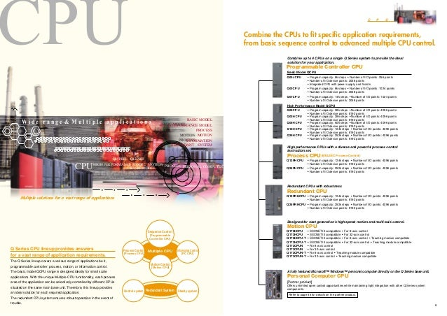smartpill gi monitoring system brochure Smartpill® gi monitoring system [given imaging]) was cleared for marketing by the us food and drug administration (fda) via a 510(k) application with the.