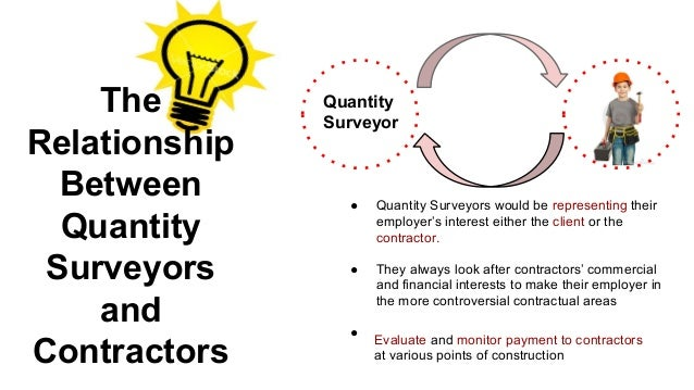 contractual relationship between qs and client im
